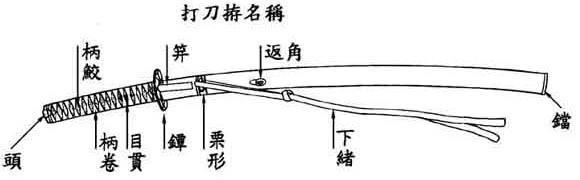 刀结构.jpg