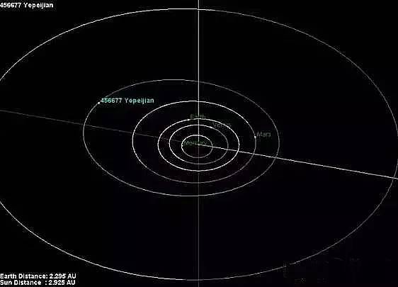 """""""叶培建星""""模拟轨道图.jpg"""