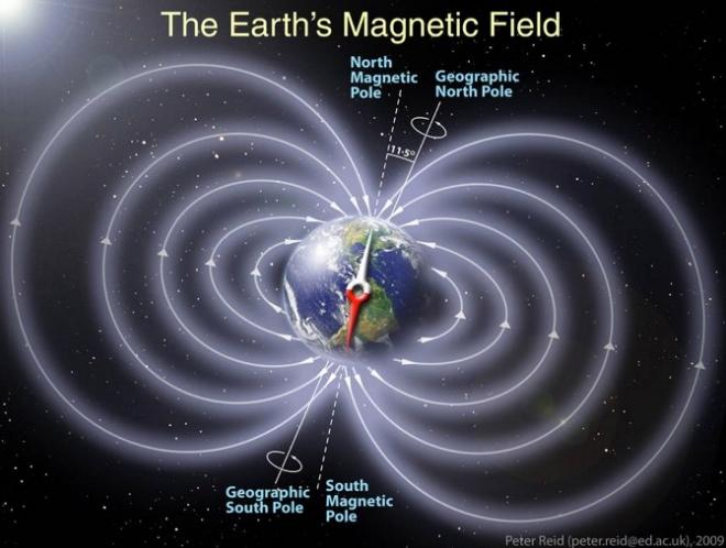地球磁场曾快速翻转