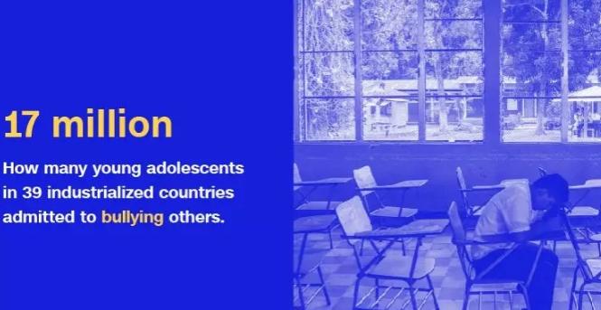 世界上大约一半的13至15岁学生,大约是1.5亿学生,曾经在学校遭受过同龄人的身体虐待或欺凌。